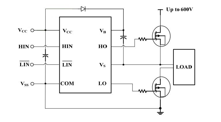 三,应用     中小型功率电机驱动     功率mosfet
